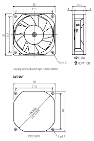 computer case fan sizes 5ckgeq gif
