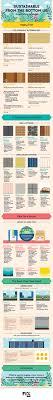 Best  Sustainable Design Ideas On Pinterest Building - Sustainable apartment design