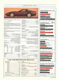 1984 corvette top speed best 25 corvette c4 ideas on chevrolet car models