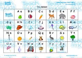 alphabet mat teach my kids