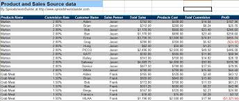 Sales Spreadsheets by Report Management Spreadsheet Templates