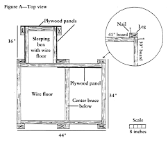 Outdoor Rabbit Hutch Plans Build Your Own Rabbit Hutch Diagrams Countryside Mag