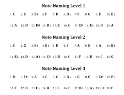 free band u0026 orchestra worksheets rhythm notes note names and