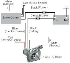 electric brake wiring harness wire diagrams easy simple detail