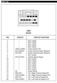 2004 ford f150 stereo wiring diagram 2004 ford f150 stereo wiring
