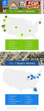 zillow ranks best markets for buyers sellers zillow porchlight