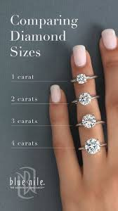 sizing rings prices images Enagement ring carat size chart engagement rings in 2018 jpg