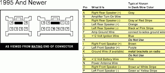 breathtaking k11 stereo wiring diagram u2013 what you need to know