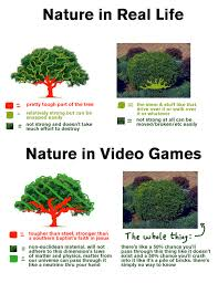 Video Game Logic Meme - video game shrubbery oc rebrn com