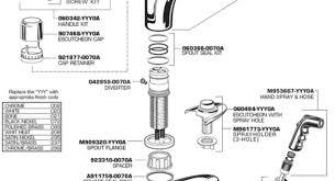 kohler bathroom faucets artifacts manual faucet parts diagram
