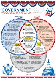 who owns the money economics for 4th graders infographic