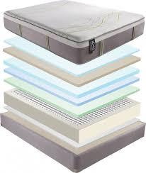 bedroom excellent foam mattress simmons beautyrest for inspiring