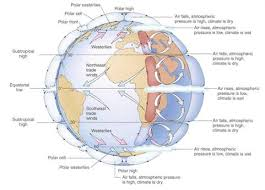 global climate change conceptual framework why does the earth