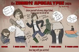 Meme Zombie - zombie apocalypse meme by blogybo on deviantart