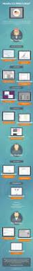 Moodle Hosting Title 13 Best Moodle Lms U0026 Vle Images On Pinterest Environment