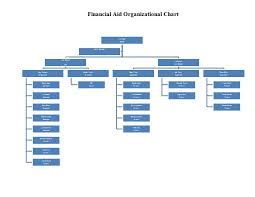 horizontal organization chart template hospital organizational