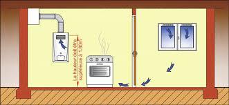 norme robinet gaz cuisine la ventilation des locaux avec des appareils gaz