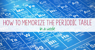 Learning The Periodic Table How To Memorize The Periodic Table Of The Elements In A Week