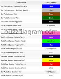 2012 toyota rav4 stereo wire schematic car stereo and wiring