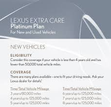 lexus platinum extended warranty buyers guide should i buy an extended warranty bestride