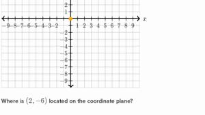 coordinate plane graphing coordinate plane basic geometry math khan academy