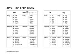 vowel digraphs set 6 ou ow and oi oy sound by jamakex teaching