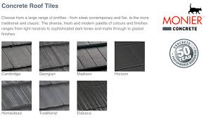 Concrete Roof Tile Manufacturers Monier Concrete Roof Tile Home Design Ideas And Pictures