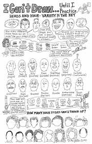 learn to draw cartoon expressions and features of the face this