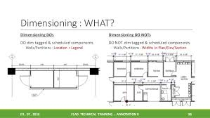 annotation ii dimensioning