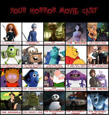 Horror Movie Memes - my horror movie cast meme by thearist2013 on deviantart
