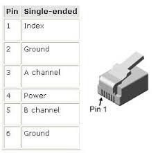 ad4 wiring