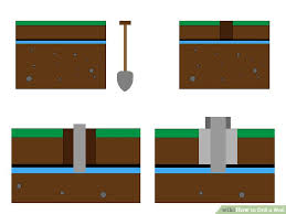 How To Drill A Water Well In Your Backyard How To Drill A Well 10 Steps With Pictures Wikihow