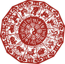 çin astrolojisi hakkında bilgi
