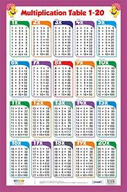 buy multiplication table 1 20 book online at low prices in india