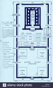the temple jerusalem plan of the temple according to the talmud