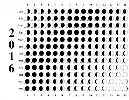 printable moon phase calendar printable online calendar
