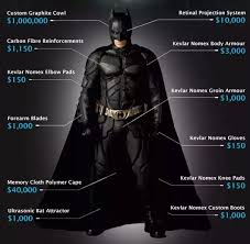 if batman armor was real how much would it cost updated