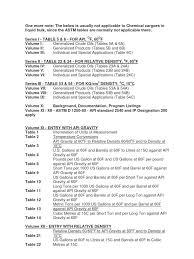 astm calculation notes barrel unit density