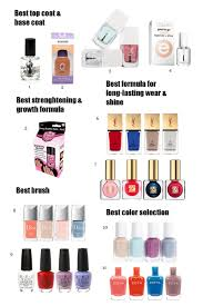 manicure 101 part 2 the best nail products for beautiful chip