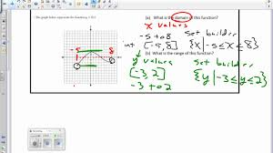 9th Grade Algebra 1 Worksheets Algebra 1 Common Core Regents Review Functions And Graphs Sheet 5