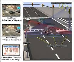red light traffic violation charming red light traffic violation f65 on stunning collection with