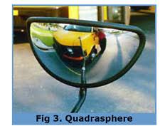 Blind Corner Mirror Semi Truck Mirrors Ebay