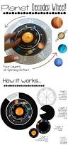 478 best solar system models projects u0026 ideas for kids images