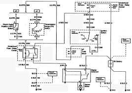 1972 bmw ignition switch wiring bmw schematics and wiring diagrams