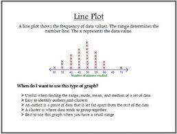 types of graphs posters circle graph bar graphs and math education