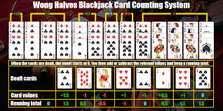 Blackjack How To Count Cards Wong Halves Blackjack Card Counting System Jpg