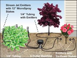 step by step drip irrigation system installation guide