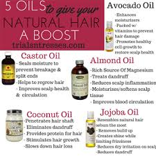 5 Natural Diy Recipes For by 5 Diy Coconut Oil Recipes For Natural Hair Trials N Tresses