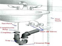 Kitchen Sink Parts Kitchen Sink Drain Parts Names Brew Home