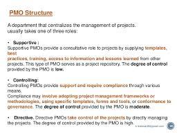 pmp framework 1 2 3